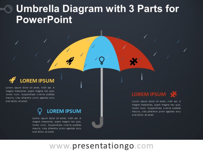 Free Umbrella Diagram with 3 Parts for PowerPoint - Dark Background