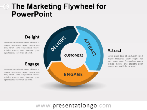 Free Marketing Flywheel for PowerPoint