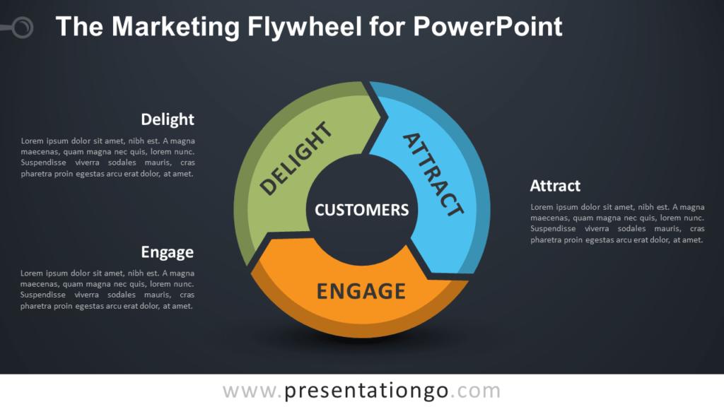 Free Marketing Sales Flywheel for PowerPoint - Dark Background