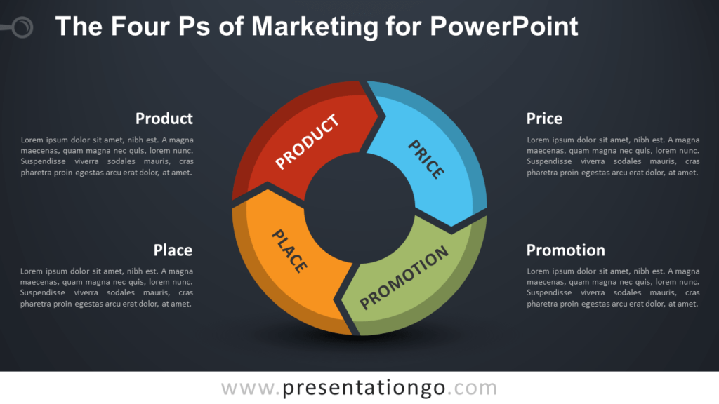 The Four Ps of Marketing for PowerPoint - Dark Background