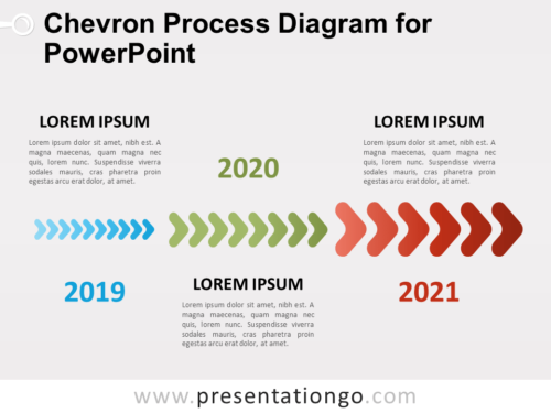 Free Chevron Process Diagram for PowerPoint