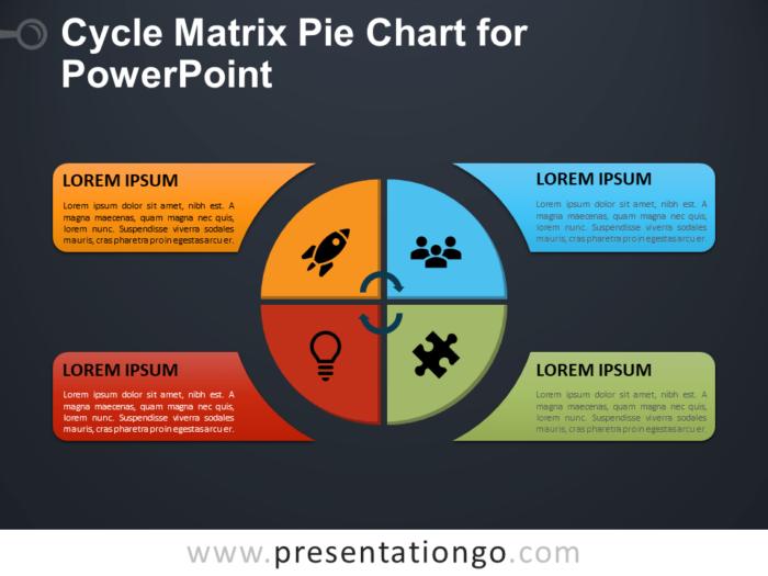 Free Cycle Matrix Pie Chart for PowerPoint - Dark Background