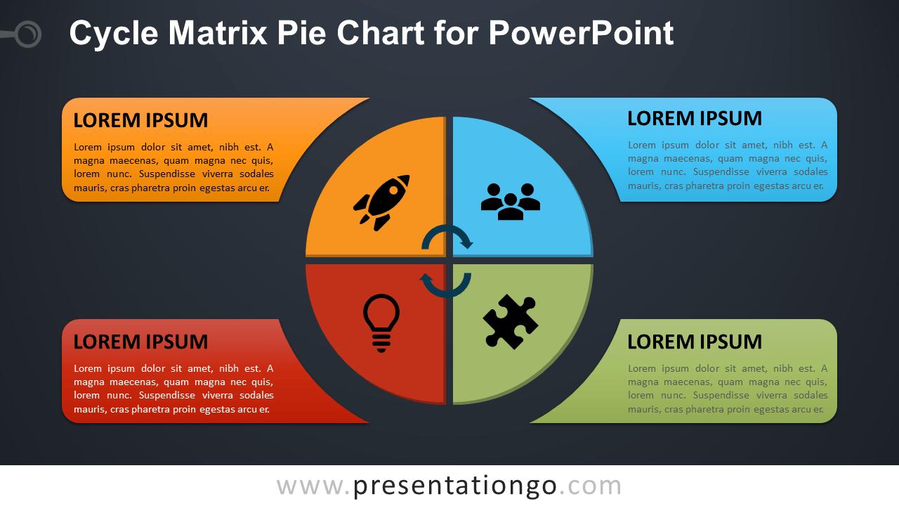 Free Cycle Matrix Pie for PowerPoint - Dark Background