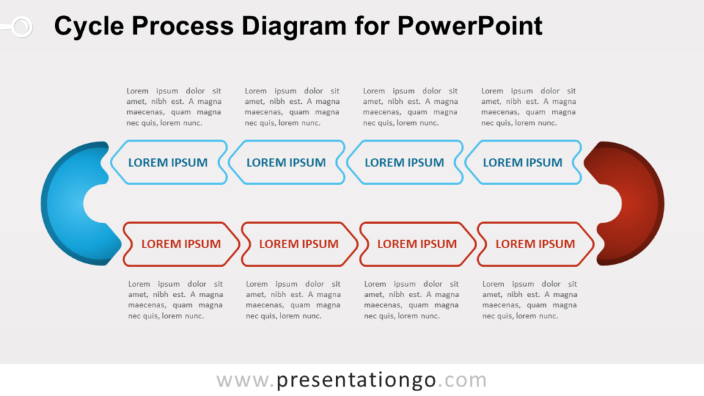 Free Cycle Process for PowerPoint