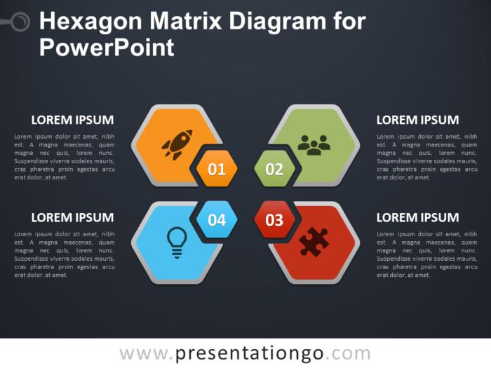 Free Hexagon Matrix Diagram for PowerPoint - Dark Background
