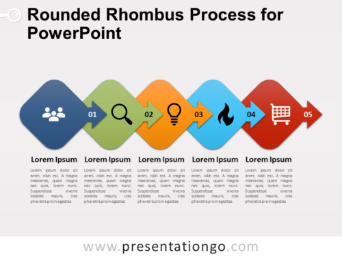 Free Rounded Rhombus Process for PowerPoint