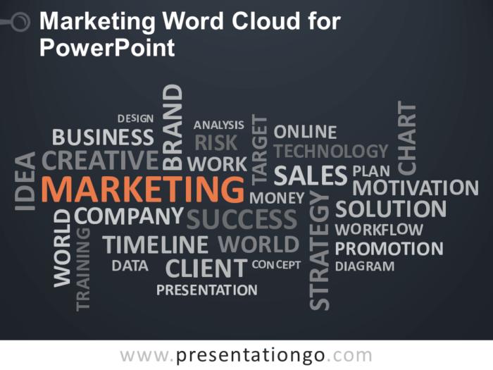Free Marketing Word Cloud for PowerPoint - Dark Background