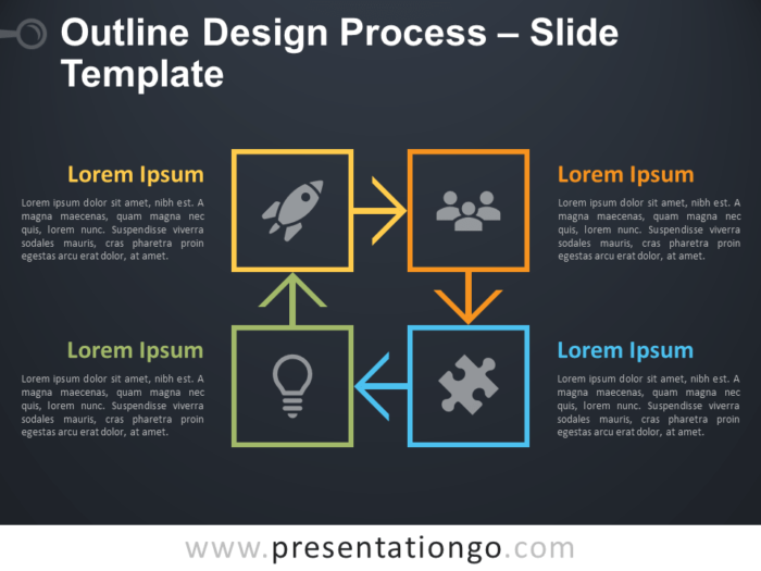 Outline Process for PowerPoint and Google Slides