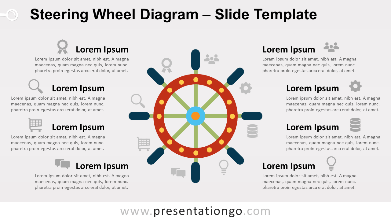 Free Steering Wheel Diagram for PowerPoint and Google Slides