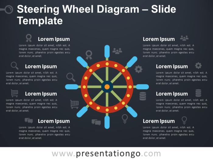 Free Steering Wheel Diagram Slide Template