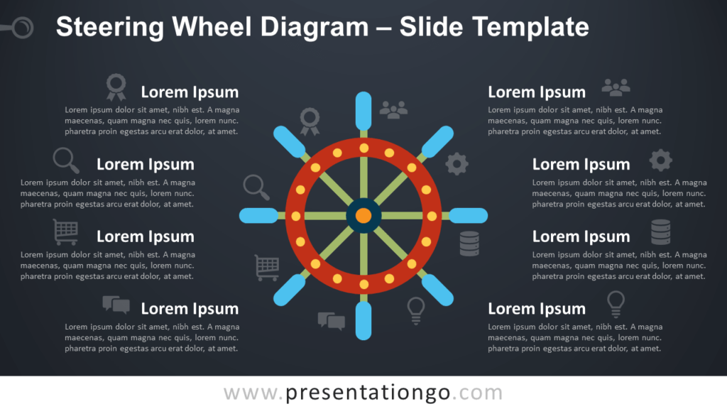 Free Steering Wheel for PowerPoint and Google Slides