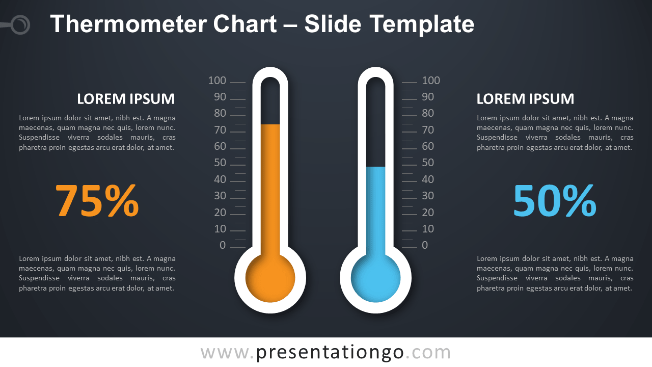 Thermometer Chart Template for PowerPoint and Google Slides