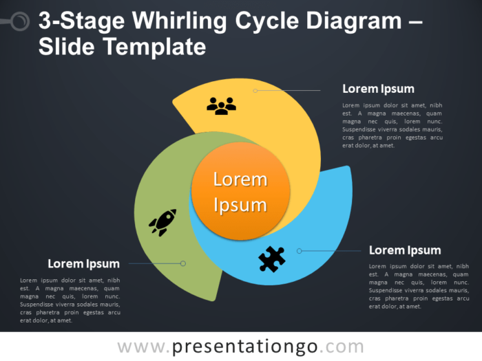 3-Stage Whirling Cycle