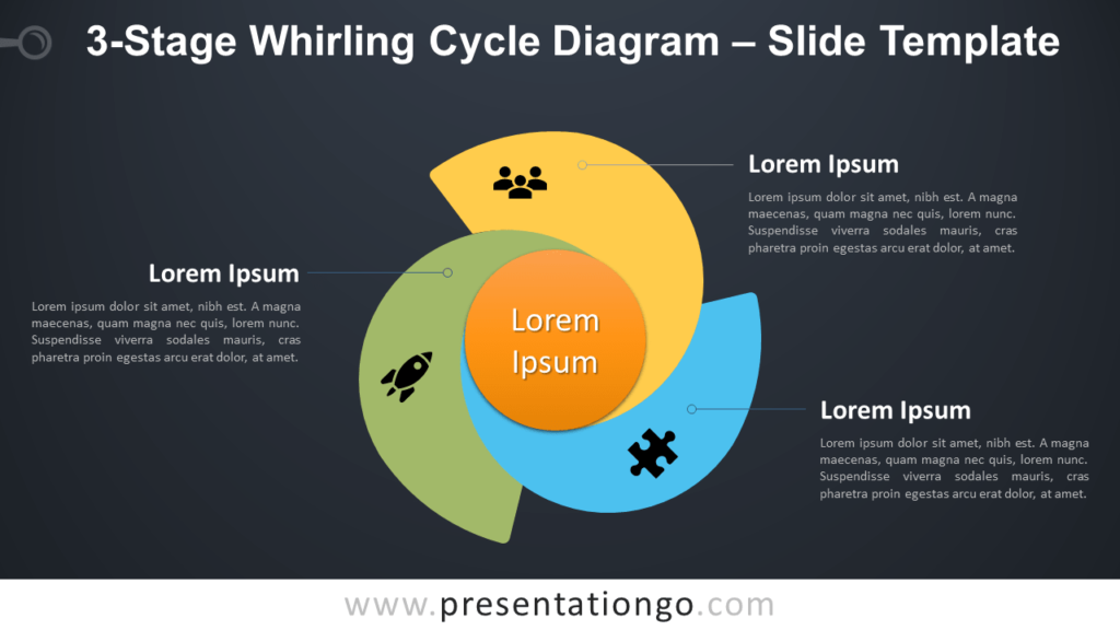 3-Stage Whirling Cycle Diagram for PowerPoint