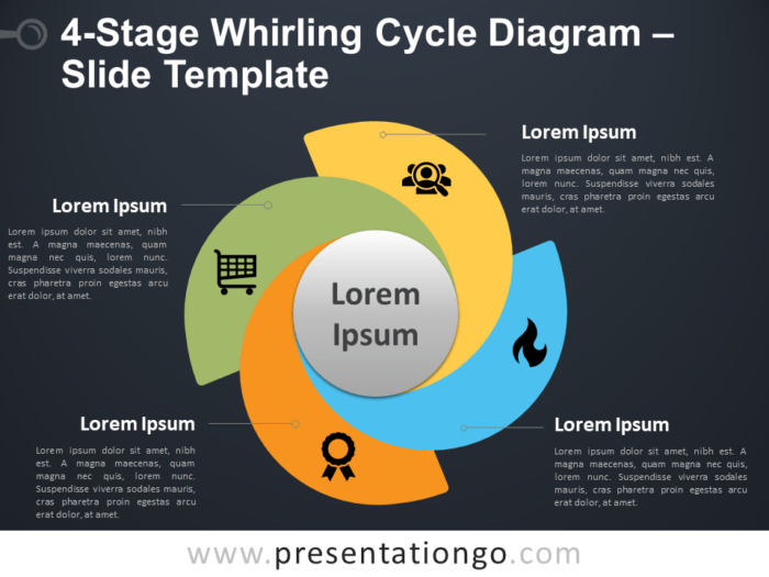 4-Stage Whirling Cycle