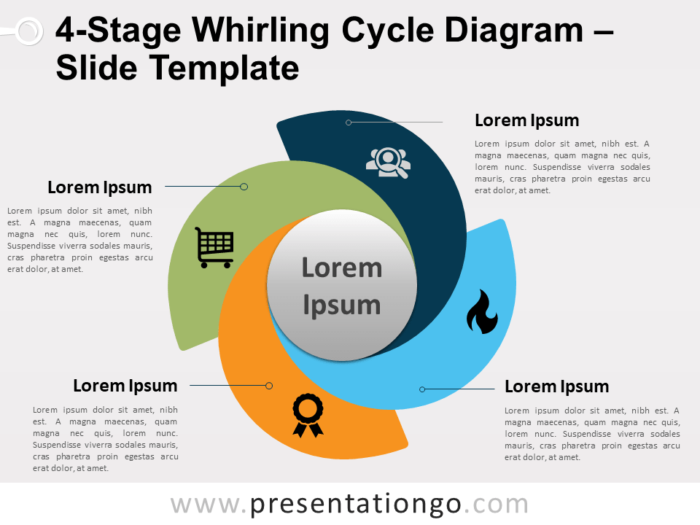 4-Stage Whirling Cycle Diagram