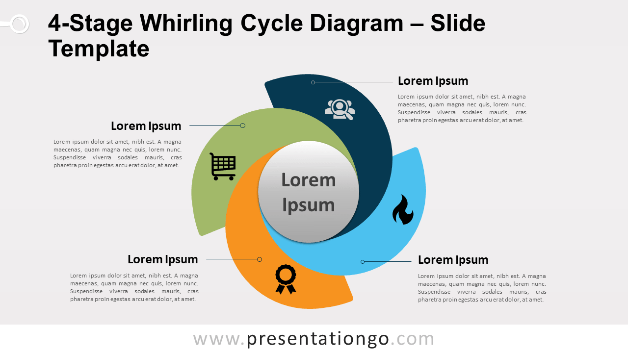 4-Stage Whirling Cycle Diagram for PowerPoint and Google Slides