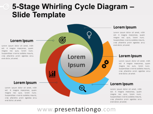 5-Stage Whirling Cycle Diagram