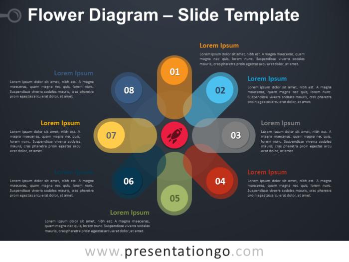 Free Flower Diagram Presentation Template