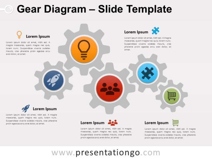 Free Gear Diagram Slide Template
