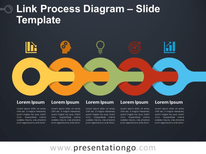 Free Link Process Slide Template