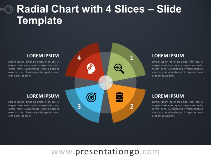 Radial Chart with 4 Slices