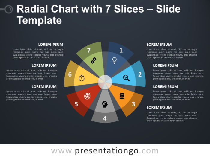 Radial Chart with 7 Slices