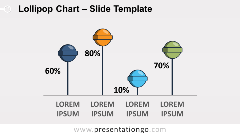 Free Lollipop Chart for PowerPoint and Google Slides