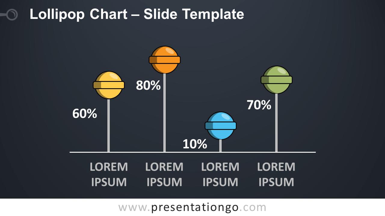 Free Lollipop Chart for PowerPoint