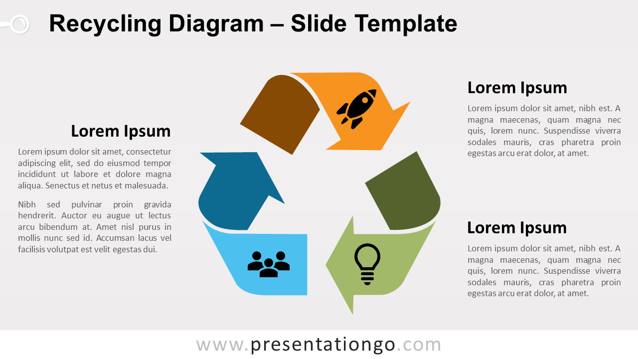 Free Recycling Diagram for PowerPoint and Google Slides