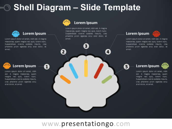 Free Shell Diagram Template for PowerPoint