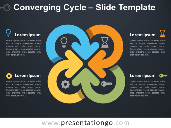 Free Converging Cycle Diagram Template