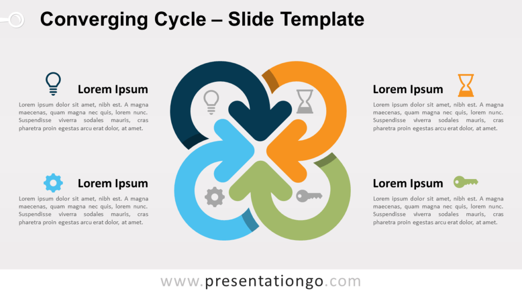 Free Converging Cycle for PowerPoint and Google Slides