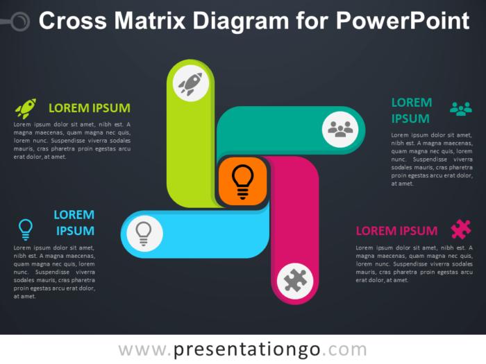 Free Cross Matrix Diagram PowerPoint Template
