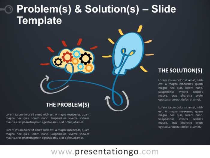 Free Problems and Solutions Template