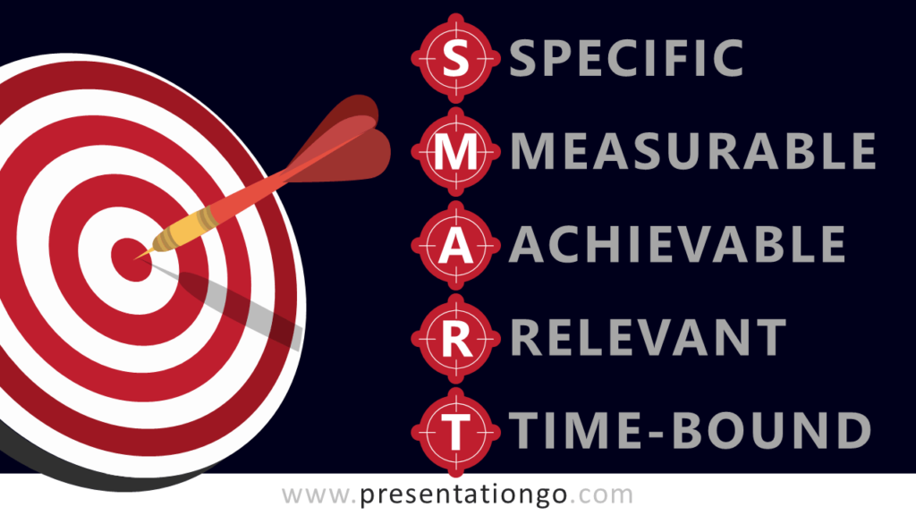 Free SMART Goals and Target for PowerPoint