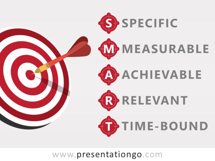 Free SMART Goals and Target Slide Template