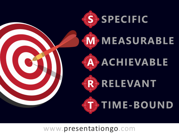 Free SMART Goals and Target Template