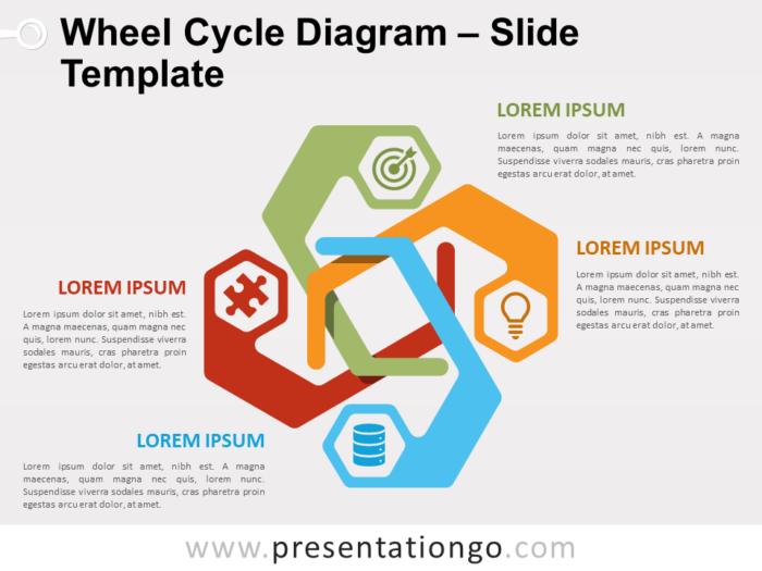 Free Wheel Cycle Diagram Slide Template