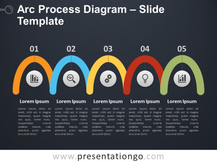 Free Arc Process Diagram PowerPoint Template Slide