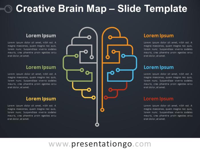 Free Creative Brain Map PowerPoint Template