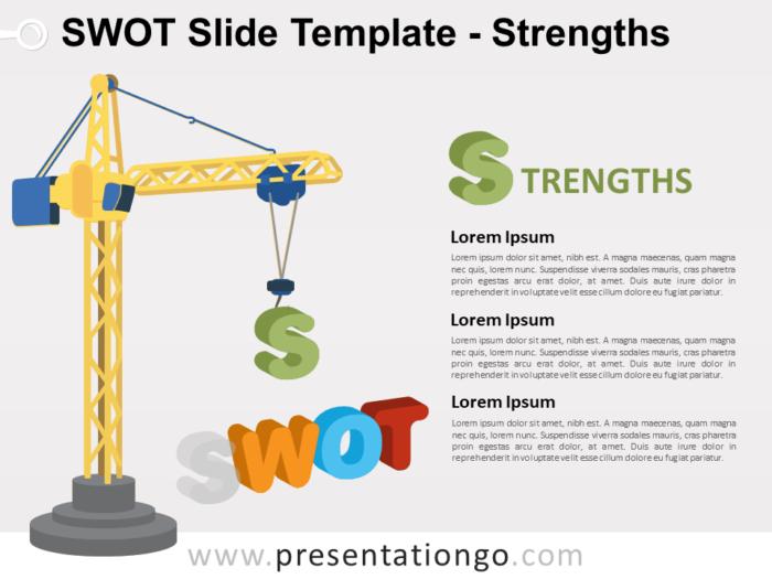SWOT Analysis - Strengths