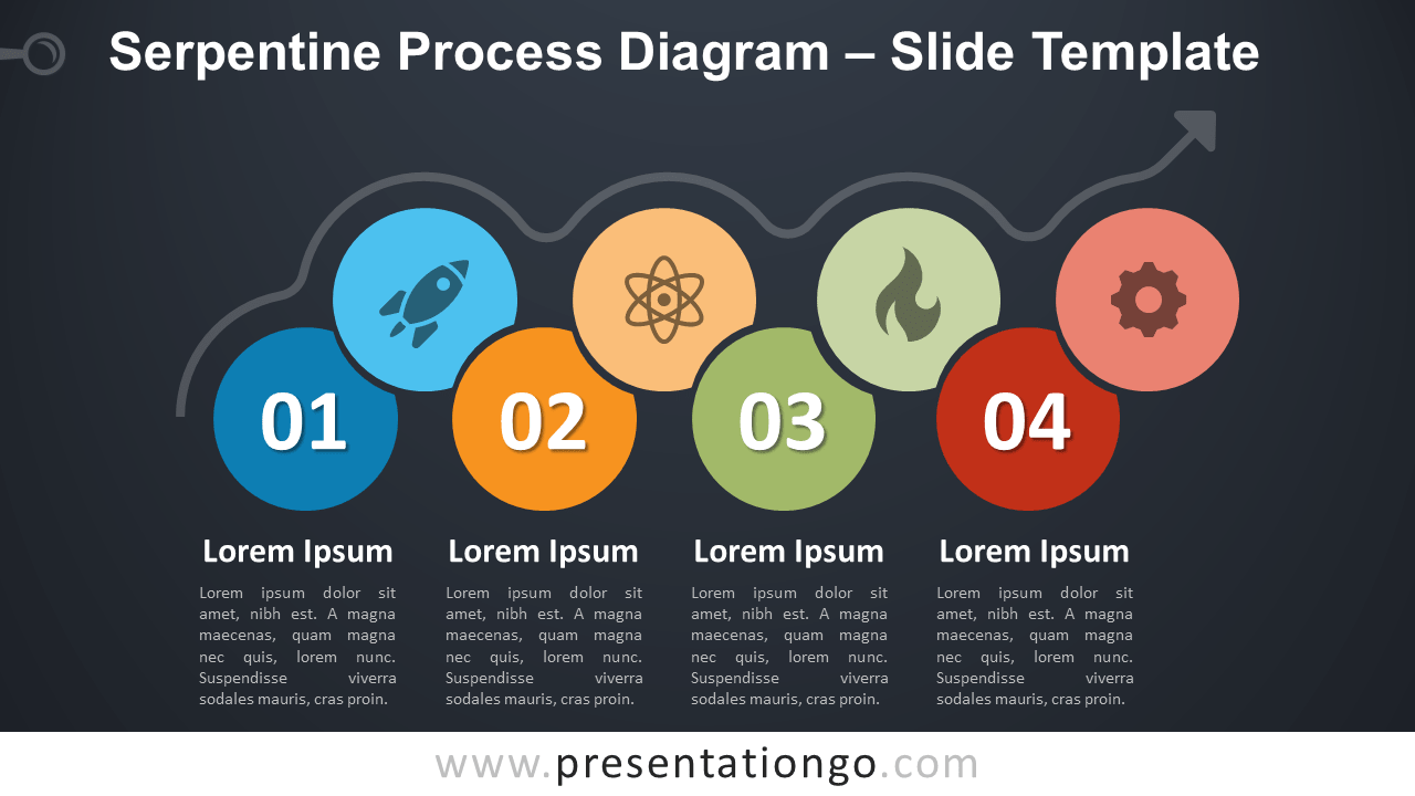 Free Serpentine Process Diagram for PowerPoint