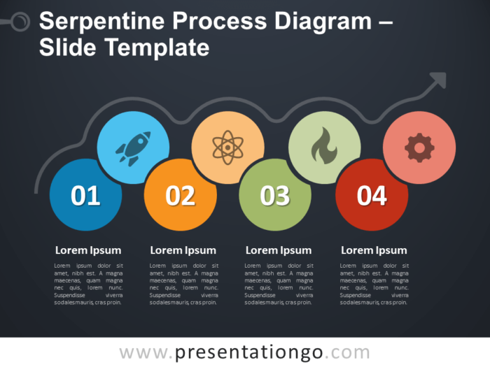 Free Serpentine Process Diagram Template