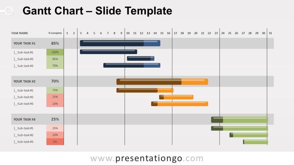 Free Gantt Chart for PowerPoint and Google Slides