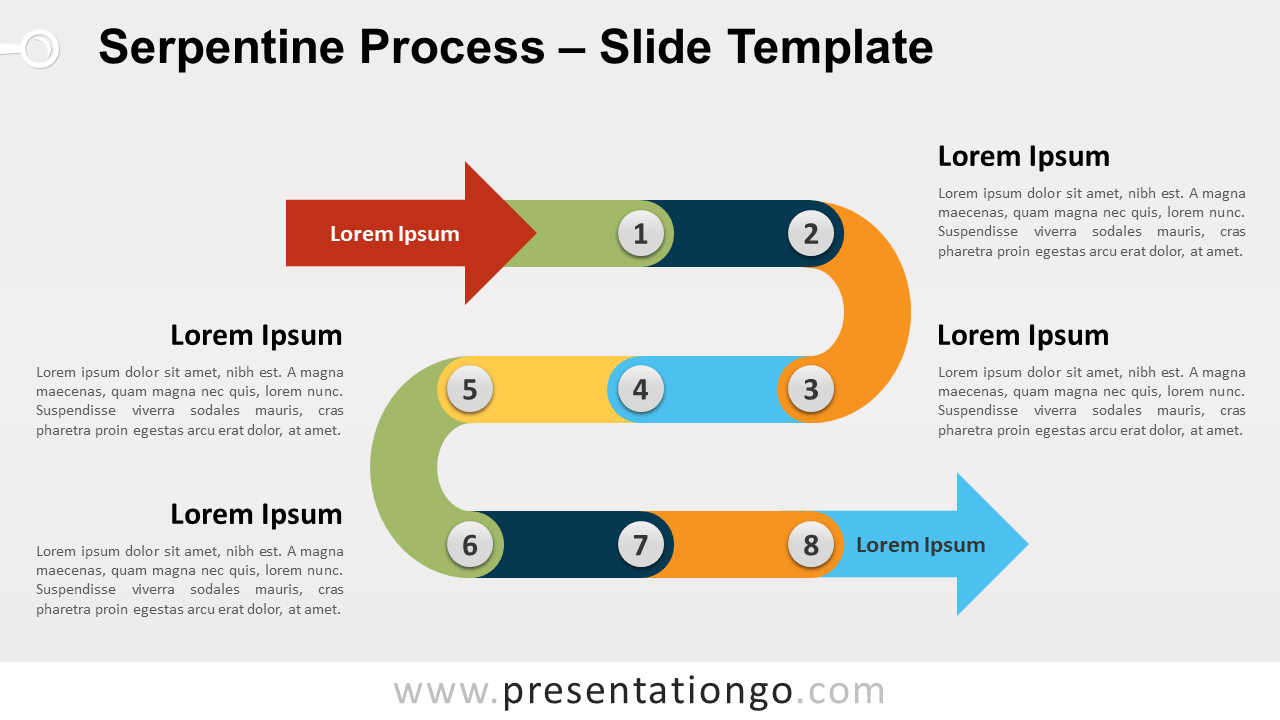 Free Serpentine Process for PowerPoint and Google Slides