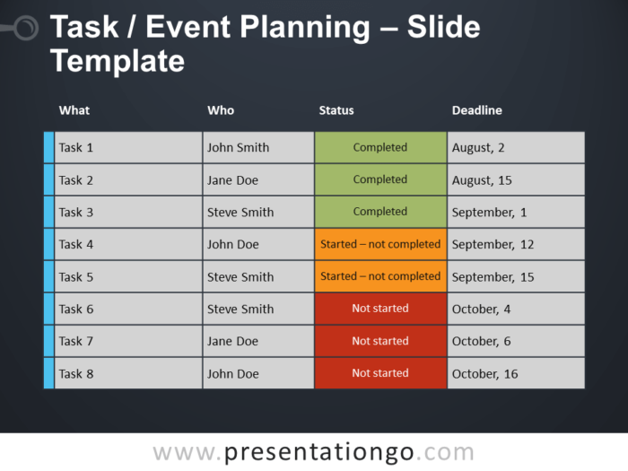 Free Task / Event Planning Template for PowerPoint