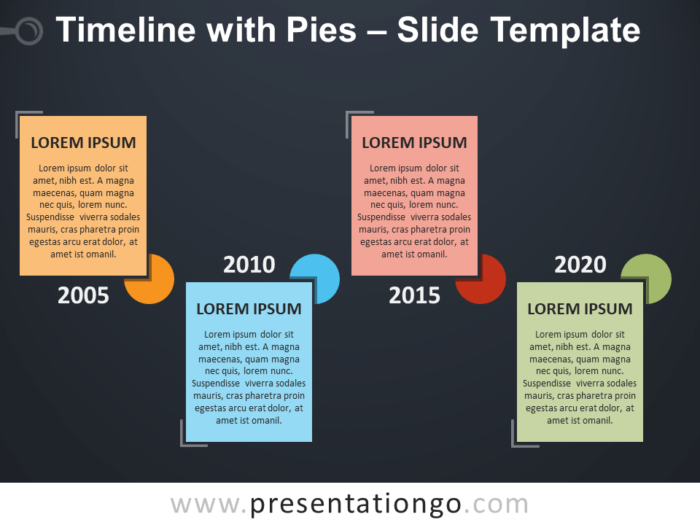 Free Timeline with Pies PowerPoint Template