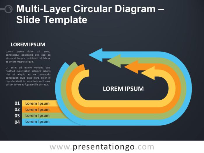 Free Multi-Layer Circular Diagram PowerPoint Template
