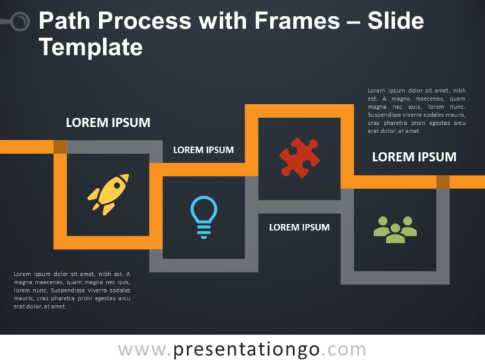 Free Path Process with Frames PowerPoint Template